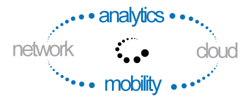 Network Analytics Mobility Cloud from snt Solutions
